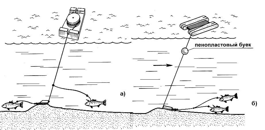 подпуска для летней рыбалки монтаж